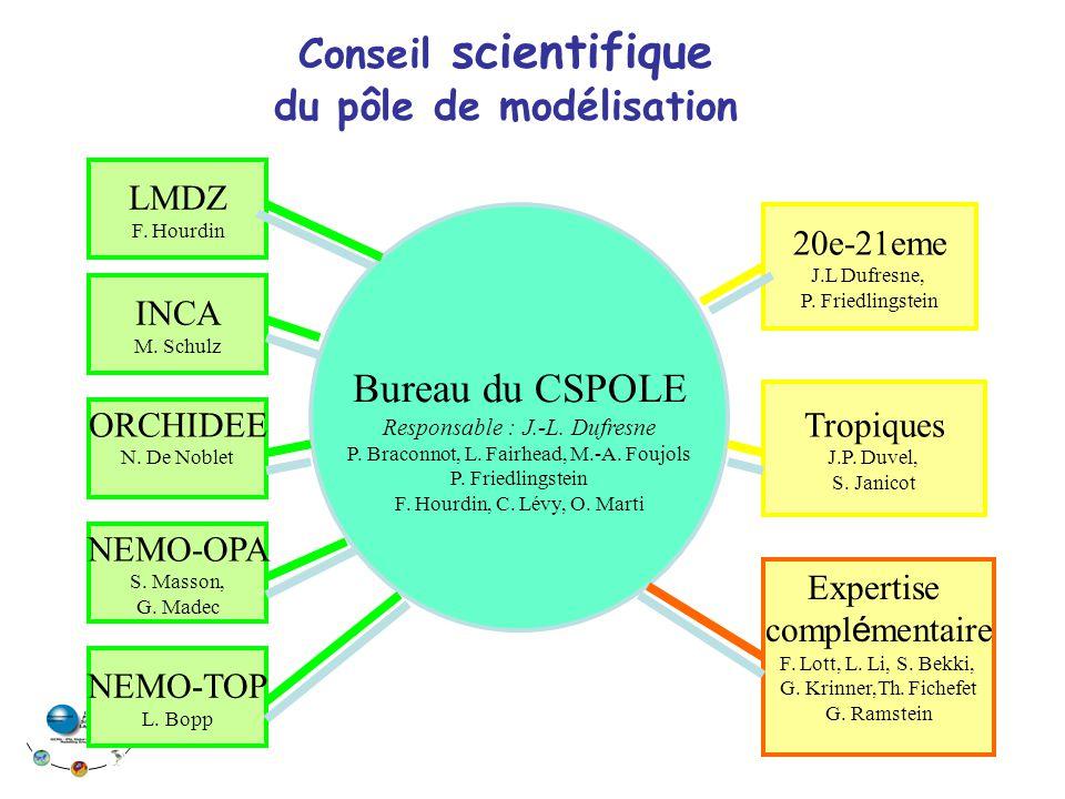 Conseil scientifique du pôle de modélisation LMDZ F.