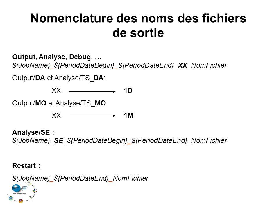 Nomenclature des noms des fichiers de sortie Output, Analyse, Debug, … ${JobName}_${PeriodDateBegin}_${PeriodDateEnd}_XX_NomFichier Output/DA et Analyse/TS_DA: XX1D Output/MO et Analyse/TS_MO XX 1M Analyse/SE : ${JobName}_SE_${PeriodDateBegin}_${PeriodDateEnd}_NomFichier Restart : ${JobName}_${PeriodDateEnd}_NomFichier