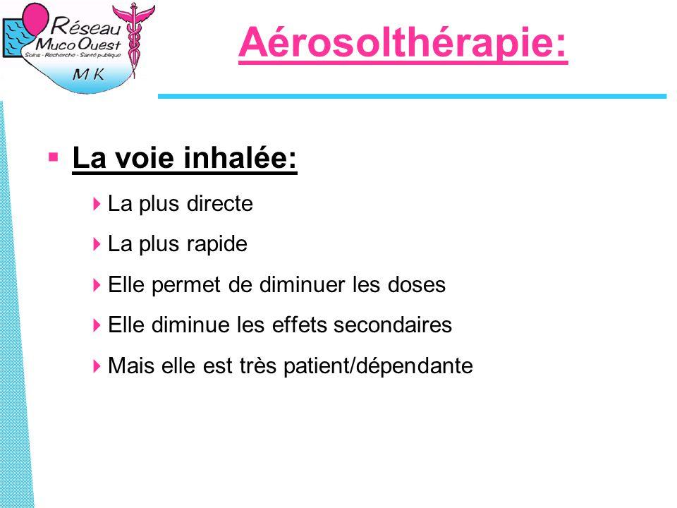 Aérosolthérapie:  La voie inhalée:  La plus directe  La plus rapide  Elle permet de diminuer les doses  Elle diminue les effets secondaires  Mais elle est très patient/dépendante