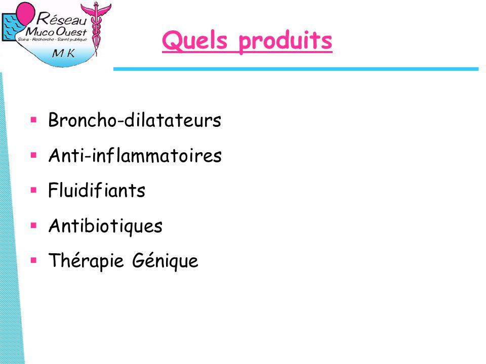 Quels produits  Broncho-dilatateurs  Anti-inflammatoires  Fluidifiants  Antibiotiques  Thérapie Génique