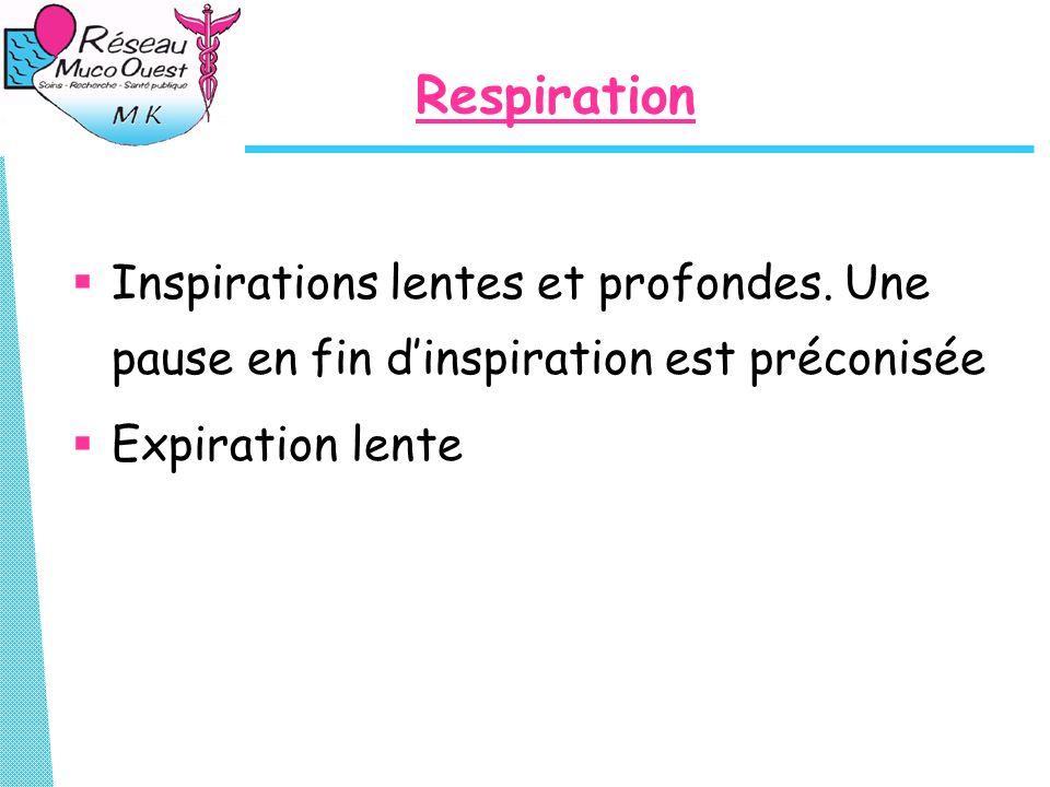 Respiration  Inspirations lentes et profondes. Une pause en fin d'inspiration est préconisée  Expiration lente