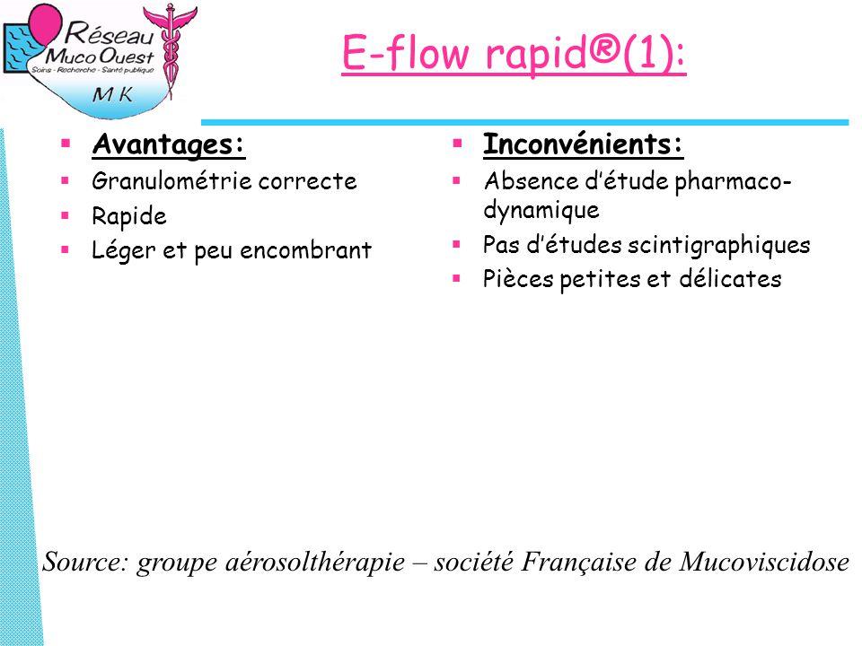 E-flow rapid®(1):  Avantages:  Granulométrie correcte  Rapide  Léger et peu encombrant  Inconvénients:  Absence d'étude pharmaco- dynamique  Pa