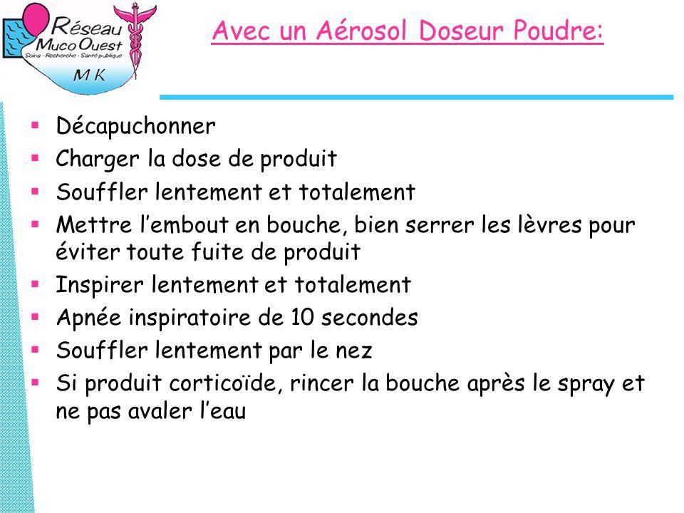 Avec un Aérosol Doseur Poudre:  Décapuchonner  Charger la dose de produit  Souffler lentement et totalement  Mettre l'embout en bouche, bien serre