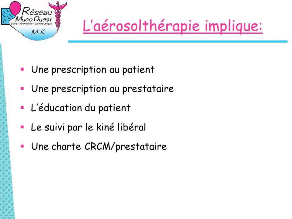 L'aérosolthérapie implique:  Une prescription au patient  Une prescription au prestataire  L'éducation du patient  Le suivi par le kiné libéral  Une charte CRCM/prestataire