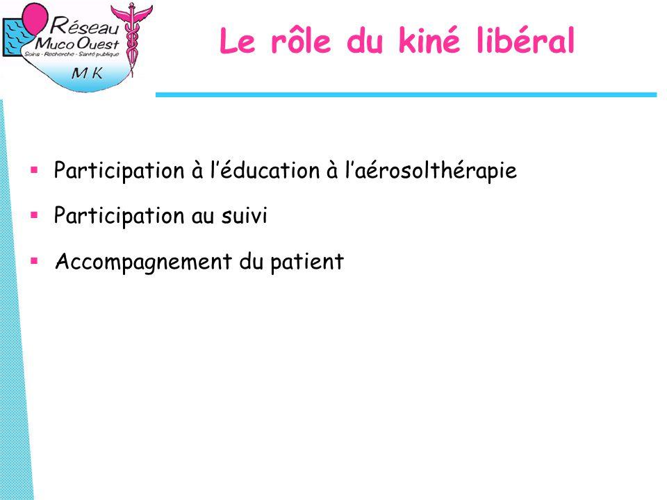 Le rôle du kiné libéral  Participation à l'éducation à l'aérosolthérapie  Participation au suivi  Accompagnement du patient
