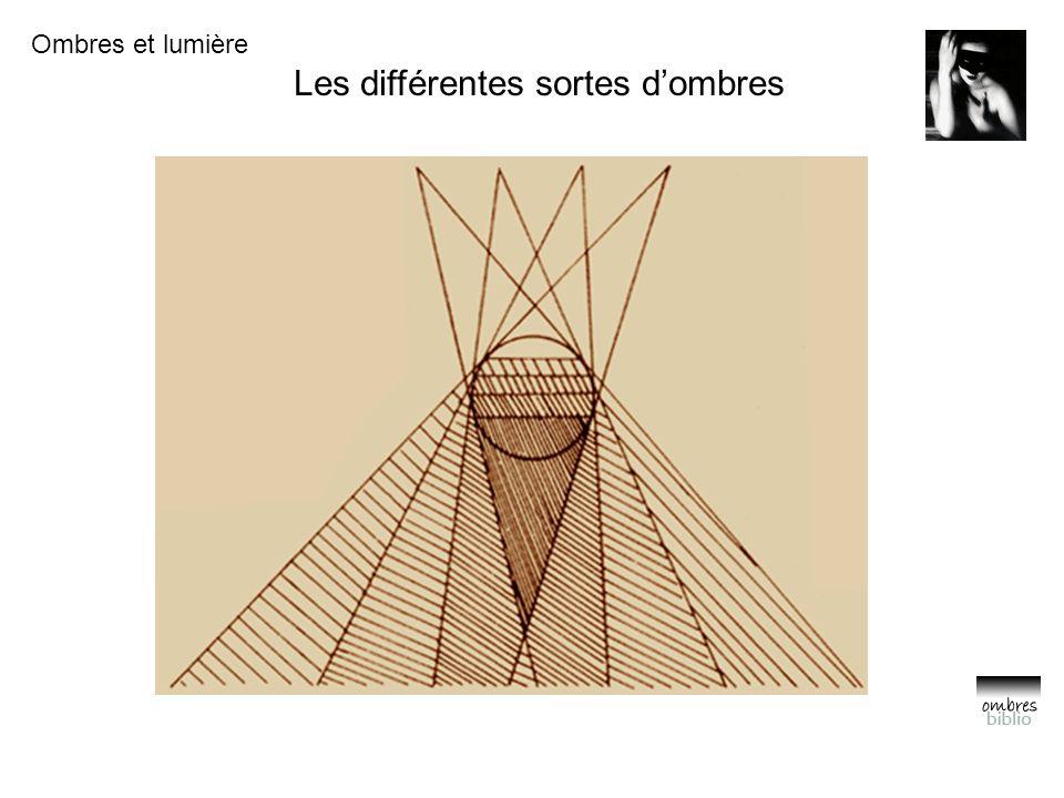 Ombres et lumière Introduction : la parabole de l'aveugle Photo de Brassaï Question de William Molyneux à Locke.