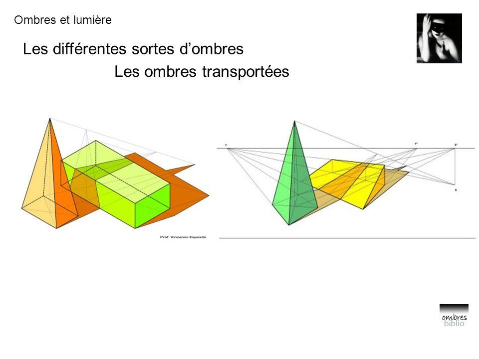 Ombres et lumière Ombres et mensonges Quel est le carré le plus sombre, A ou B ? Réponse