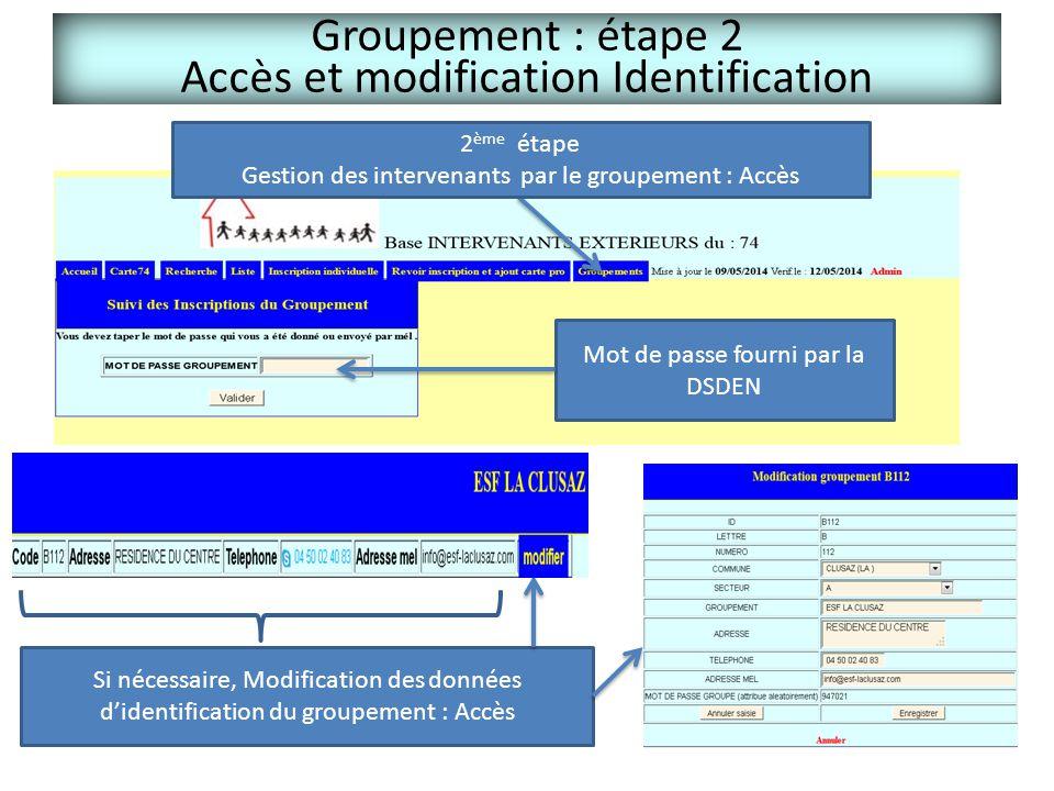 Groupement : étape 2 Accès et modification Identification 2 ème étape Gestion des intervenants par le groupement : Accès Mot de passe fourni par la DS