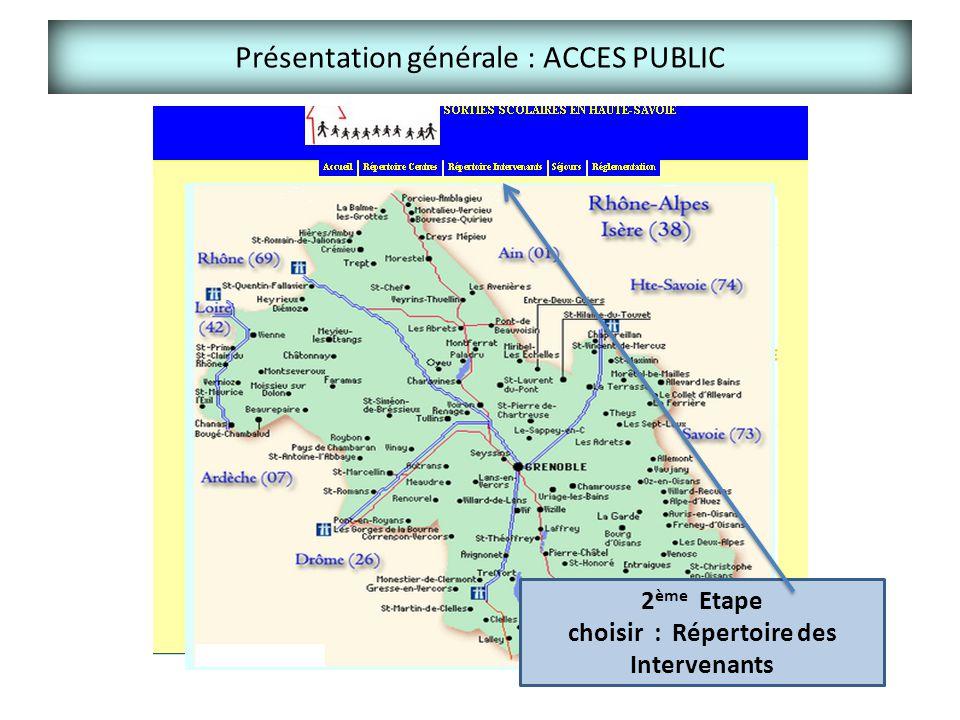 Présentation générale : ACCES PUBLIC 2 ème Etape choisir : Répertoire des Intervenants