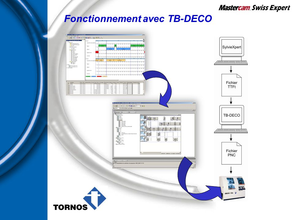 Fonctionnement avec TB-DECO