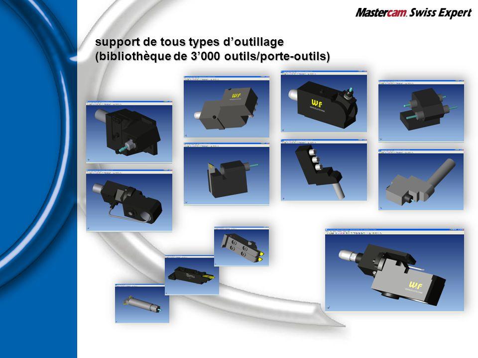 gestion de l'encombrement des porte-outils gestion de l'encombrement des porte-outils système de serrage modulaire intégré système de serrage modulaire intégré