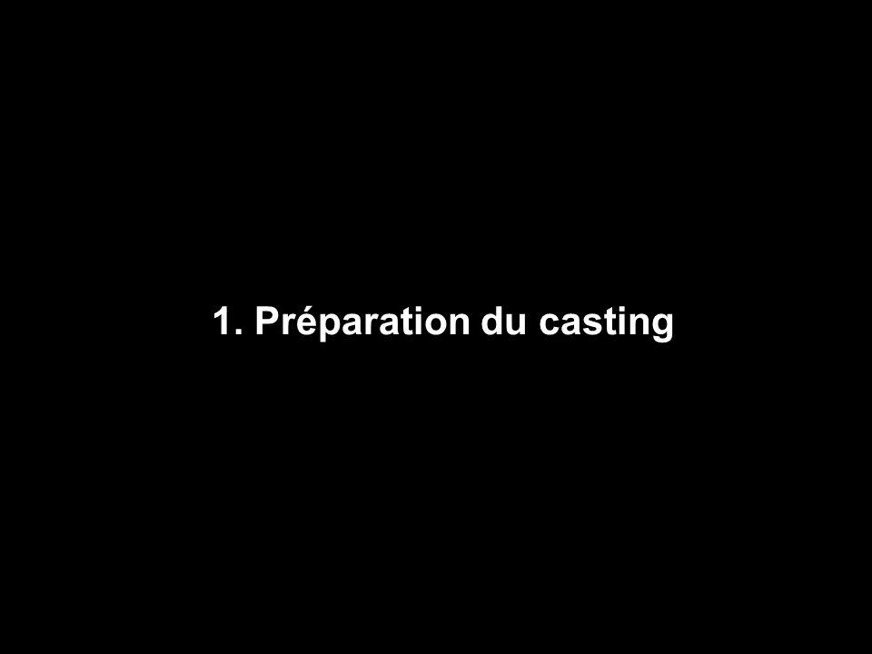 1. Préparation du casting