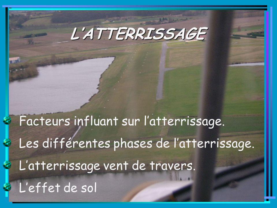 L'ATTERRISSAGE Facteurs influant sur l'atterrissage. Les différentes phases de l'atterrissage. L'atterrissage vent de travers. L'effet de sol