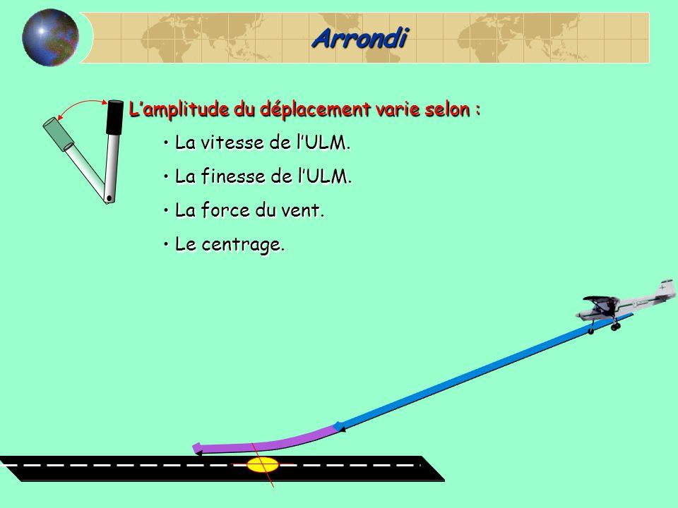 Arrondi L'amplitude du déplacement varie selon : La vitesse de l'ULM. La vitesse de l'ULM. La finesse de l'ULM. La finesse de l'ULM. La force du vent.