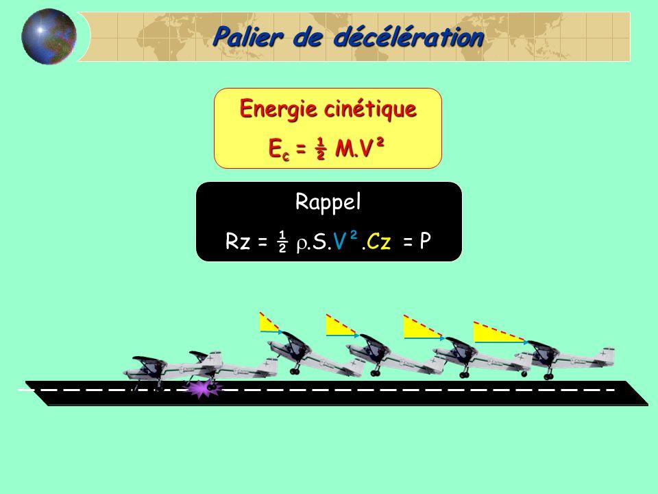 Palier de décélération Energie cinétique E c = ½ M.V² Rappel Rz = ½ .S.V².Cz = P