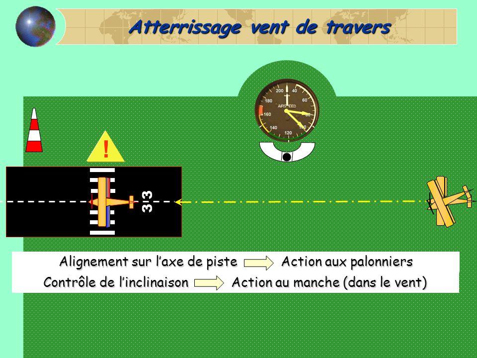 Atterrissage vent de travers 3 Alignement sur l'axe de piste Action aux palonniers Contrôle de l'inclinaison Action au manche (dans le vent) !