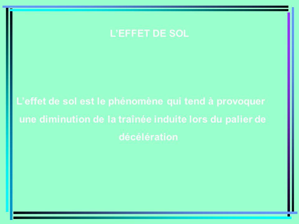 L'EFFET DE SOL L'effet de sol est le phénomène qui tend à provoquer une diminution de la traînée induite lors du palier de décélération
