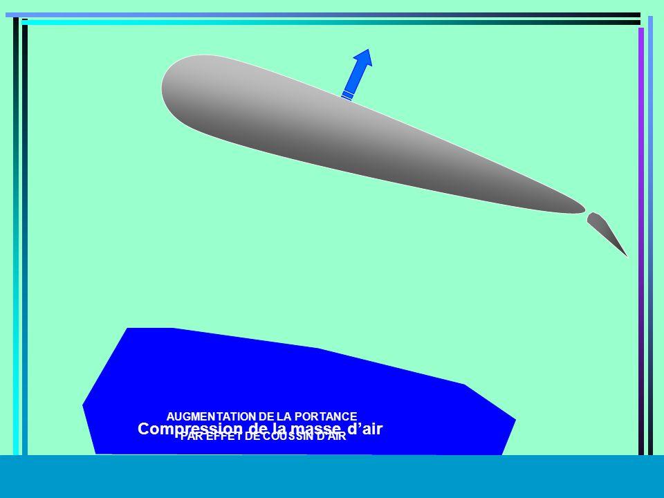 Compression de la masse d'air AUGMENTATION DE LA PORTANCE PAR EFFET DE COUSSIN D'AIR