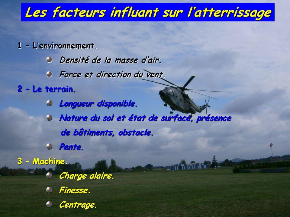 Les facteurs influant sur l'atterrissage 1 – L'environnement. Densité de la masse d'air. Densité de la masse d'air. Force et direction du vent. Force