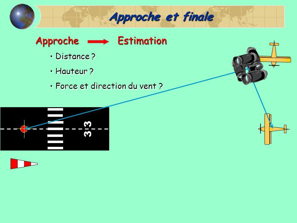 Approche et finale 3 Approche Estimation Distance ? Distance ? Hauteur ? Hauteur ? Force et direction du vent ? Force et direction du vent ?
