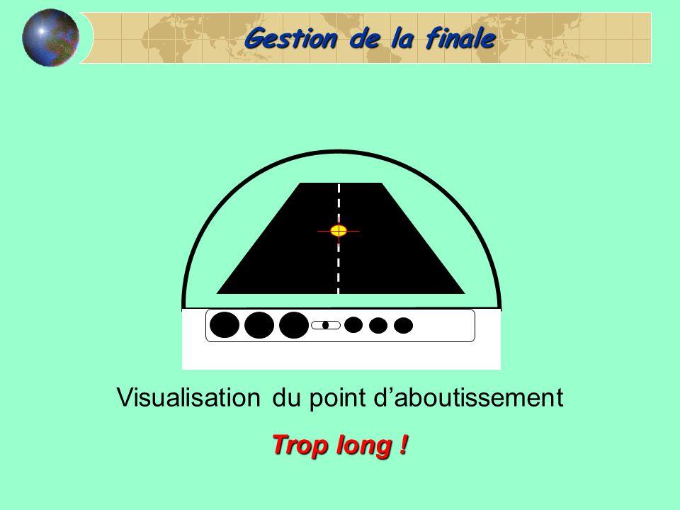 Gestion de la finale Visualisation du point d'aboutissement Trop long !