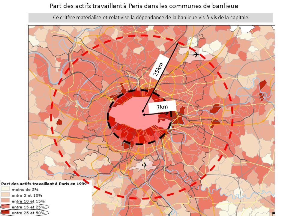 Part des actifs travaillant à Paris dans les communes de banlieue 25km 7km Ce critère matérialise et relativise la dépendance de la banlieue vis-à-vis de la capitale