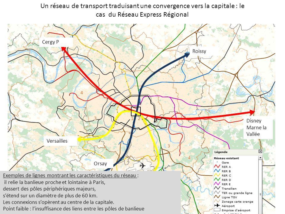 Roissy Disney Marne la Vallée Versailles Cergy P Orsay Un réseau de transport traduisant une convergence vers la capitale : le cas du Réseau Express Régional Exemples de lignes montrant les caractéristiques du réseau : il relie la banlieue proche et lointaine à Paris, dessert des pôles périphériques majeurs, s'étend sur un diamètre de plus de 60 km.