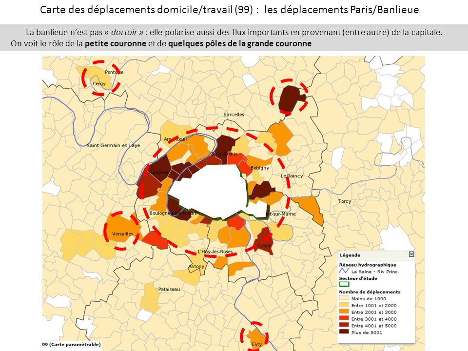Carte des déplacements domicile/travail (99) : les déplacements Paris/Banlieue La banlieue n'est pas « dortoir » : elle polarise aussi des flux importants en provenant (entre autre) de la capitale.