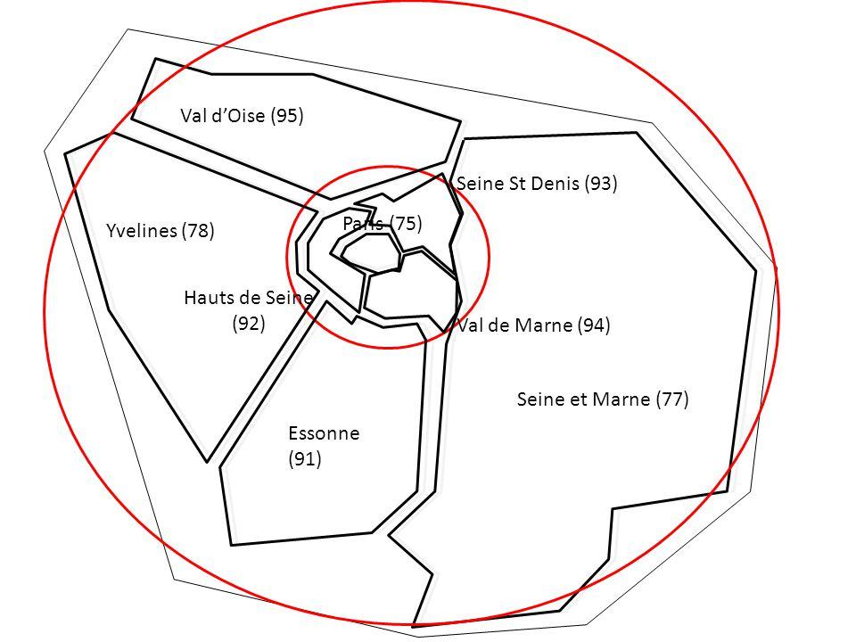 Paris (75) Seine St Denis (93) Val de Marne (94) Hauts de Seine (92) Essonne (91) Seine et Marne (77) Val d'Oise (95) Yvelines (78)