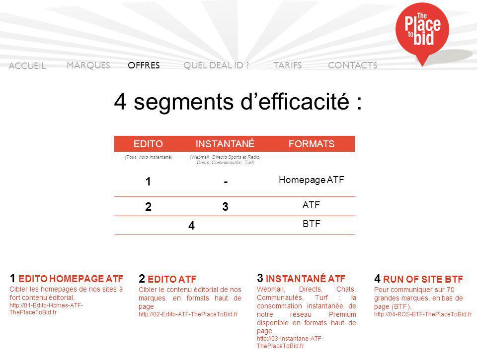 4 RUN OF SITE BTF Pour communiquer sur 70 grandes marques, en bas de page (BTF).