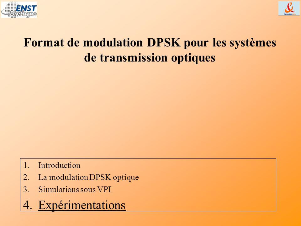 1.Introduction 2.La modulation DPSK optique 3.Simulations sous VPI 4.Expérimentations Format de modulation DPSK pour les systèmes de transmission opti
