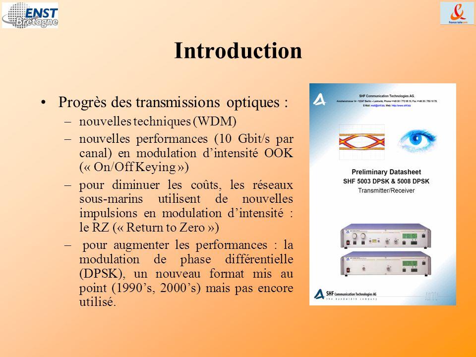 Introduction Progrès des transmissions optiques : –nouvelles techniques (WDM) –nouvelles performances (10 Gbit/s par canal) en modulation d'intensité