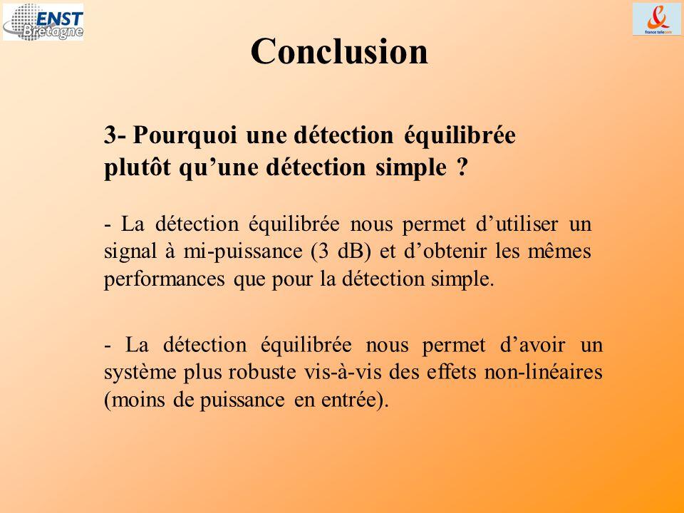Conclusion - La détection équilibrée nous permet d'utiliser un signal à mi-puissance (3 dB) et d'obtenir les mêmes performances que pour la détection