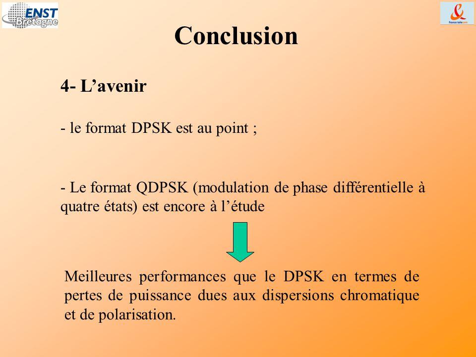 Conclusion - Le format QDPSK (modulation de phase différentielle à quatre états) est encore à l'étude 4- L'avenir Meilleures performances que le DPSK