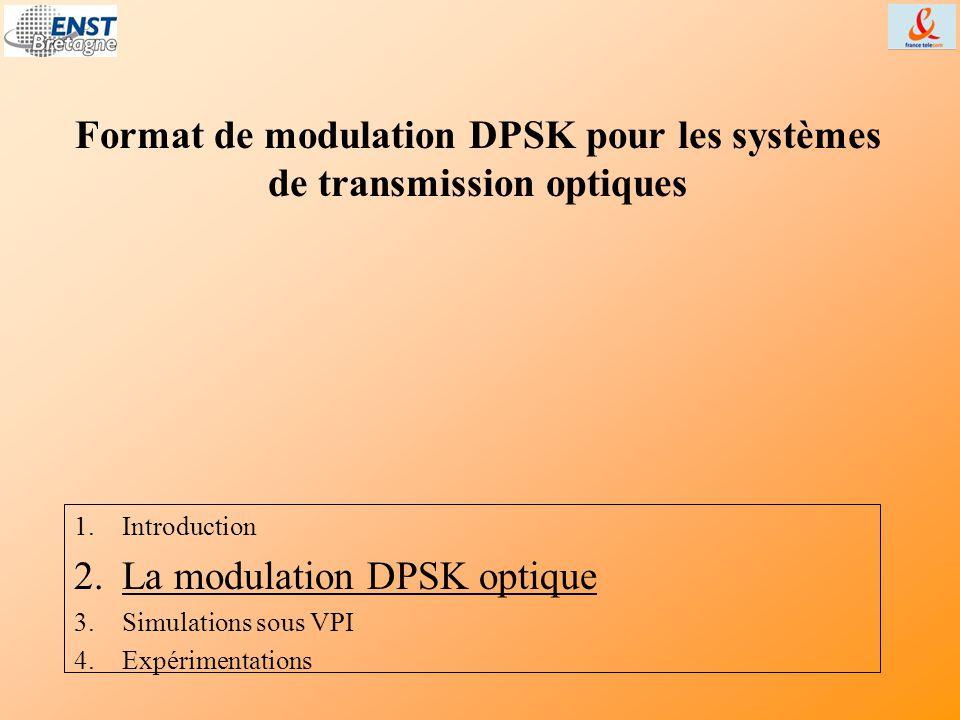 Utilisation de la différence de phase de la porteuse optique entre deux intervalles successifs comme paramètre qui porte l'information Zéro logique 0 pas de changement de phase Un logique 1 changement sur la phase de π Principe du DPSK Université du Michigan, 2003.