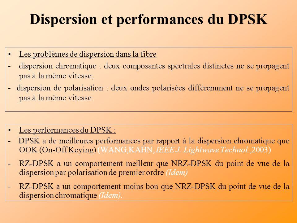 Dispersion et performances du DPSK Les problèmes de dispersion dans la fibre - dispersion chromatique : deux composantes spectrales distinctes ne se p