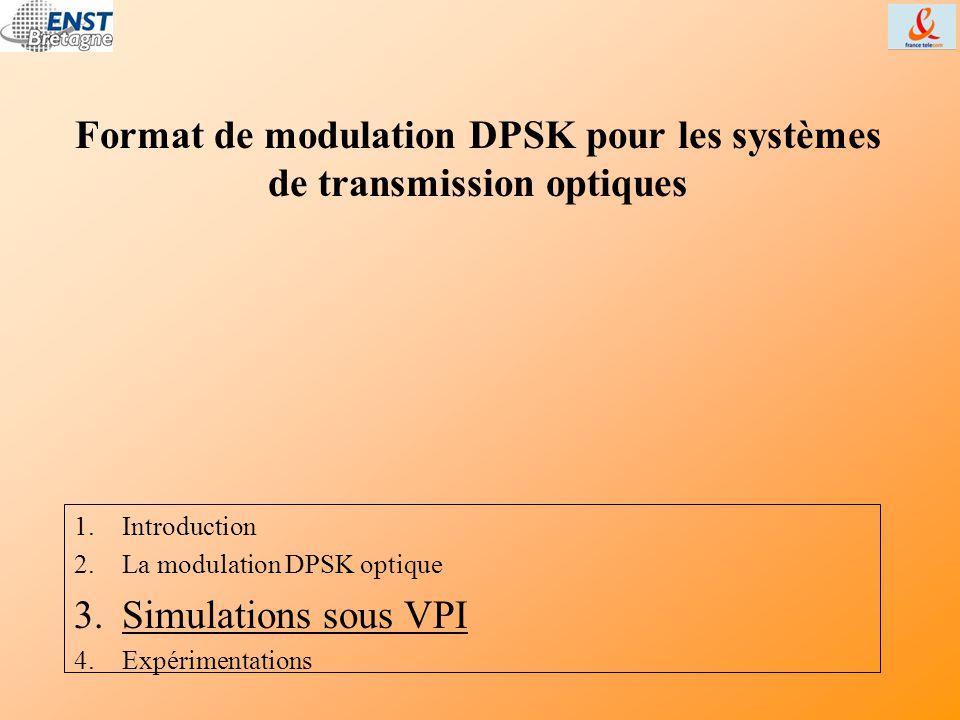 Détection simple Détection équilibrée Expérimentation à Lannion (RZ-DPSK) Taux d'erreur binaire en fonction de la puissance émise