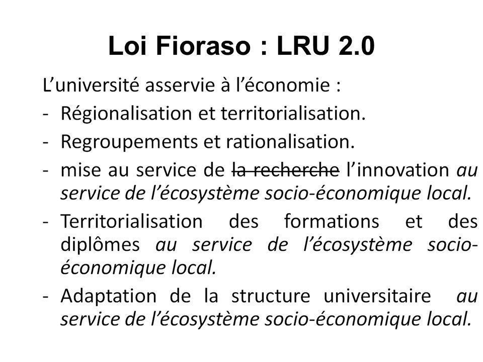 Loi Fioraso : LRU 2.0