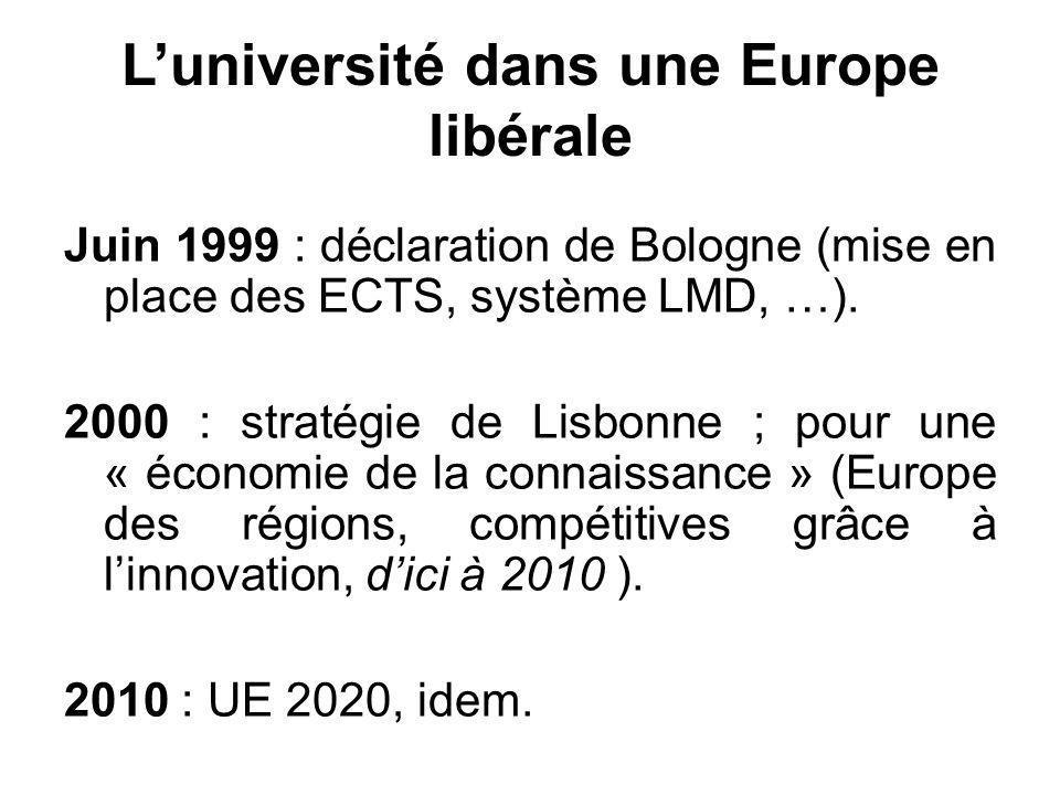 L'université dans une Europe libérale Juin 1999 : déclaration de Bologne (mise en place des ECTS, système LMD, …). 2000 : stratégie de Lisbonne ; pour