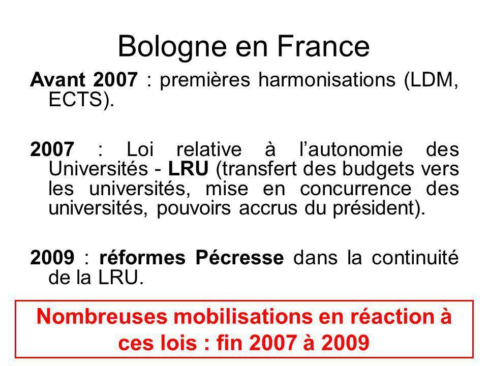 Bologne en France Avant 2007 : premières harmonisations (LDM, ECTS). 2007 : Loi relative à l'autonomie des Universités - LRU (transfert des budgets ve