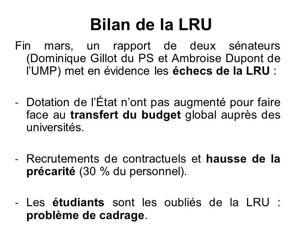 Bilan de la LRU Fin mars, un rapport de deux sénateurs (Dominique Gillot du PS et Ambroise Dupont de l'UMP) met en évidence les échecs de la LRU : - Dotation de l'État n'ont pas augmenté pour faire face au transfert du budget global auprès des universités.