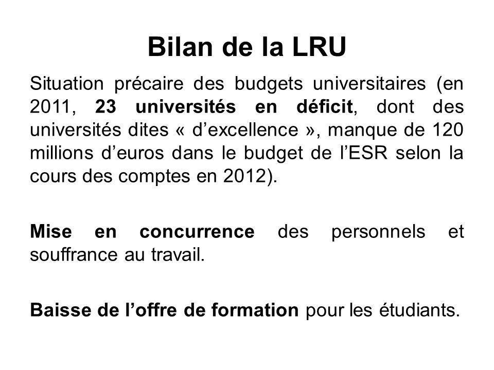 Bilan de la LRU Situation précaire des budgets universitaires (en 2011, 23 universités en déficit, dont des universités dites « d'excellence », manque de 120 millions d'euros dans le budget de l'ESR selon la cours des comptes en 2012).