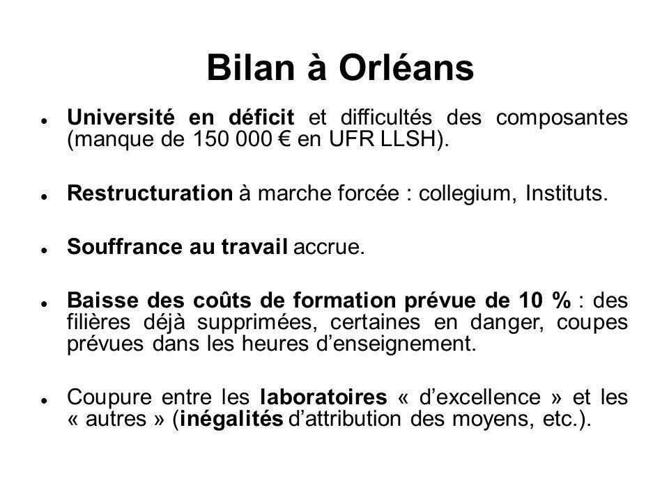 Bilan à Orléans Université en déficit et difficultés des composantes (manque de 150 000 € en UFR LLSH). Restructuration à marche forcée : collegium, I
