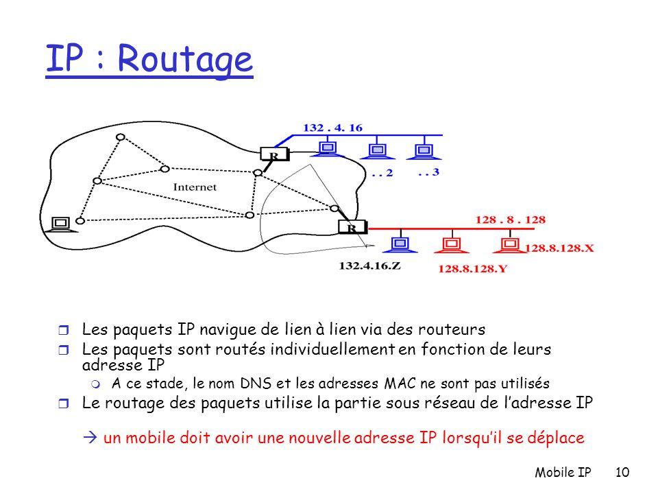 Mobile IP10 IP : Routage r Les paquets IP navigue de lien à lien via des routeurs r Les paquets sont routés individuellement en fonction de leurs adre