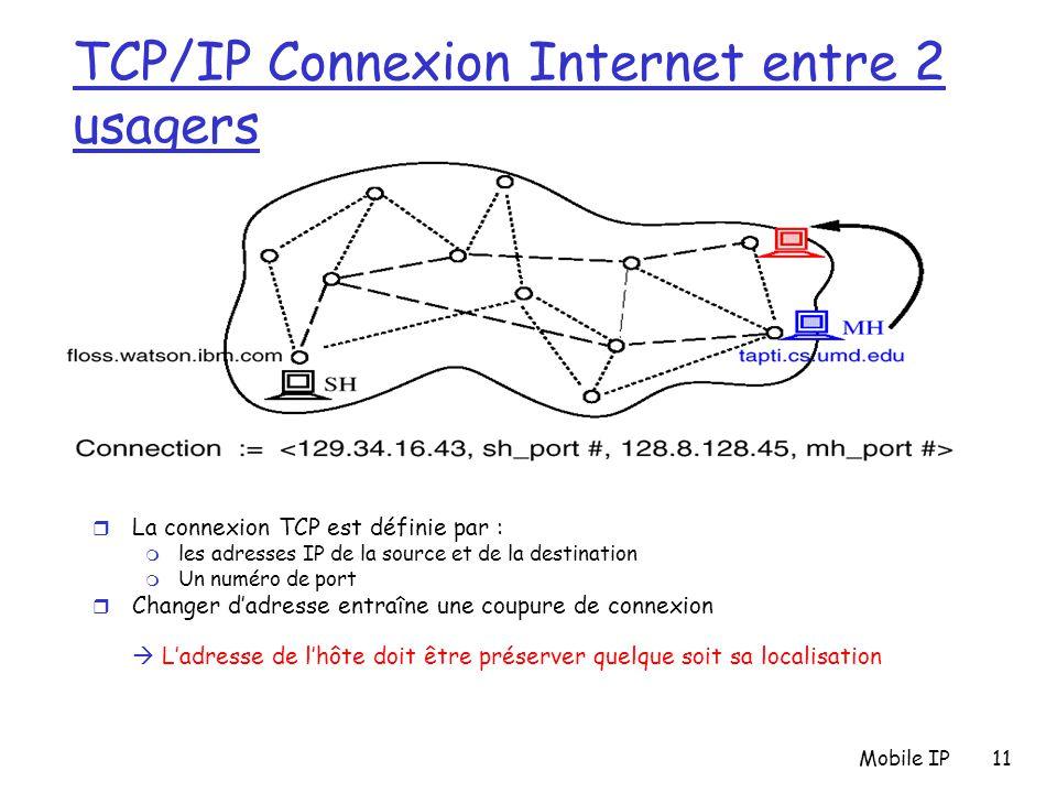 Mobile IP11 TCP/IP Connexion Internet entre 2 usagers r La connexion TCP est définie par : m les adresses IP de la source et de la destination m Un nu