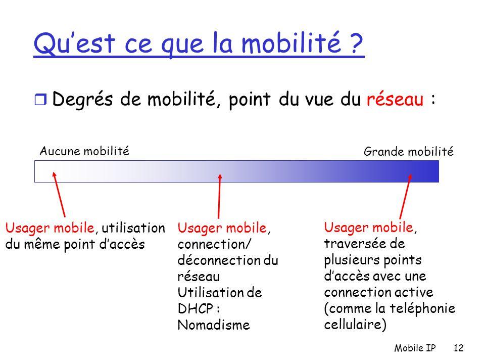 Mobile IP12 Qu'est ce que la mobilité ? r Degrés de mobilité, point du vue du réseau : Aucune mobilité Grande mobilité Usager mobile, utilisation du m