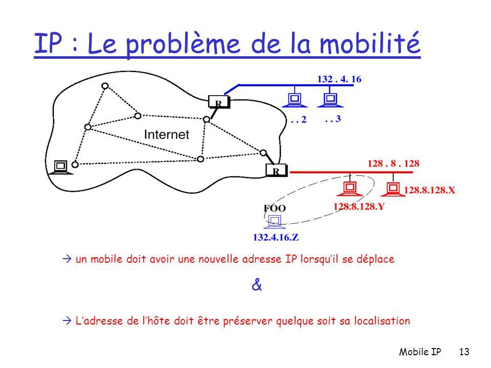 Mobile IP13 IP : Le problème de la mobilité  un mobile doit avoir une nouvelle adresse IP lorsqu'il se déplace &  L'adresse de l'hôte doit être prés