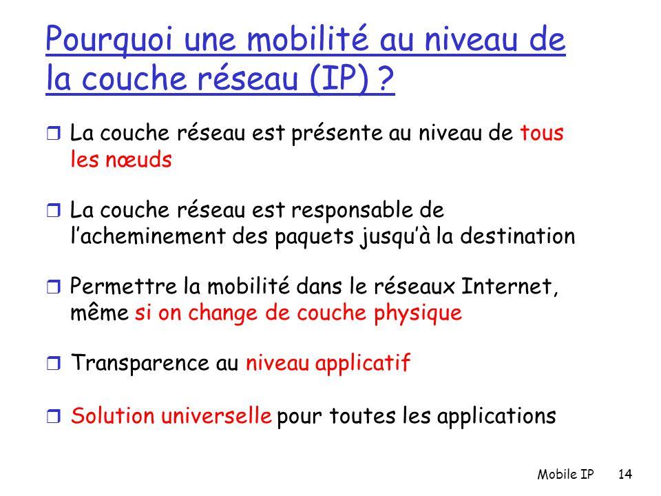 Mobile IP14 Pourquoi une mobilité au niveau de la couche réseau (IP) ? r La couche réseau est présente au niveau de tous les nœuds r La couche réseau