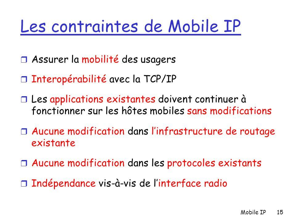 Mobile IP15 Les contraintes de Mobile IP r Assurer la mobilité des usagers r Interopérabilité avec la TCP/IP r Les applications existantes doivent con