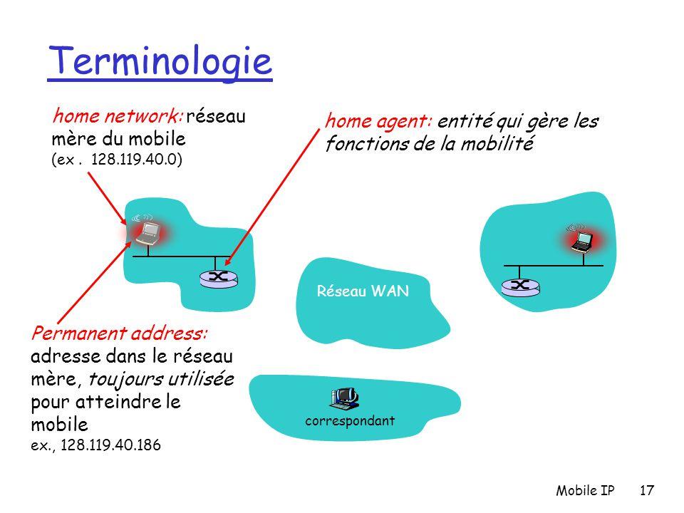 Mobile IP17 Terminologie home network: réseau mère du mobile (ex. 128.119.40.0) Permanent address: adresse dans le réseau mère, toujours utilisée pour